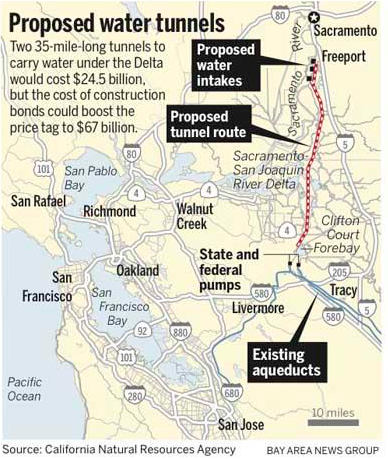 Sacramento Delta Tunnel