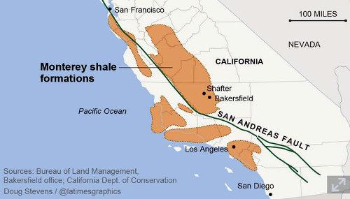 Monterey-Shale