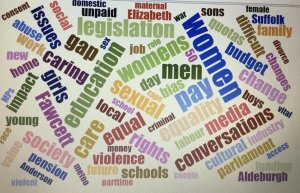 polly wordcloud women's votes