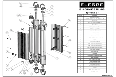 Waterfall Wiring Diagram - Auto Electrical Wiring Diagram on troubleshooting diagrams, smart car diagrams, led circuit diagrams, electrical diagrams, gmc fuse box diagrams, transformer diagrams, hvac diagrams, switch diagrams, engine diagrams, electronic circuit diagrams, motor diagrams, pinout diagrams, lighting diagrams, internet of things diagrams, friendship bracelet diagrams, sincgars radio configurations diagrams, honda motorcycle repair diagrams, series and parallel circuits diagrams, battery diagrams,