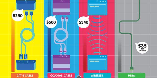 hdmi wiring schematic diagram usb wiring schematic usb image wiring