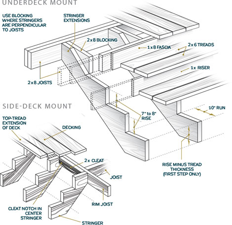 Image result for plan and section of staircase details pinterest - dessiner plan de maison