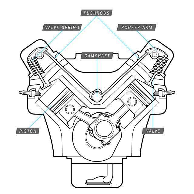 Avital Car Alarm Wiring Diagram - Wiring Diagram Database