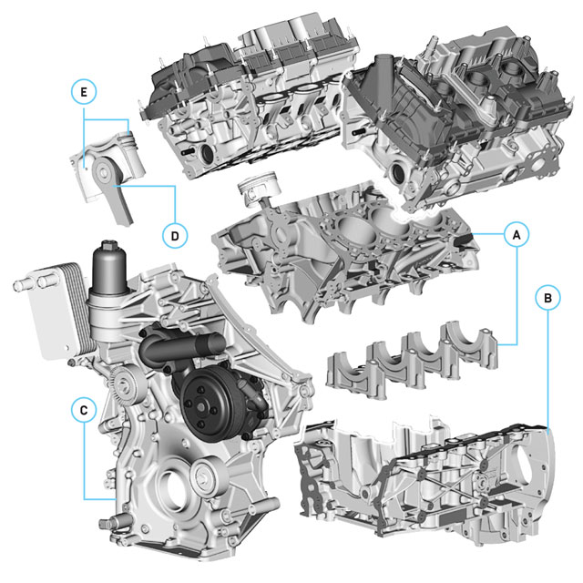 2015 Ford Ecoboost Engine Problems   Autos Post