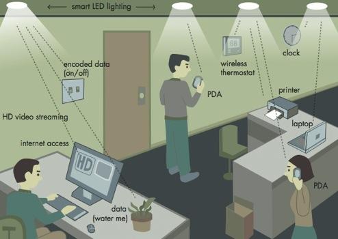 bulbs-wireless-points