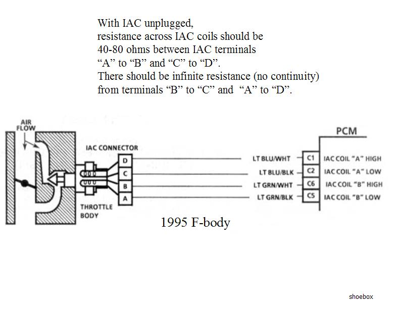Gm Lt1 Vacuum Diagram Electronic Schematics collections