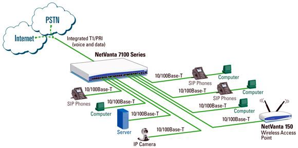 T1 Jack Wiring Diagram Wiring Diagram