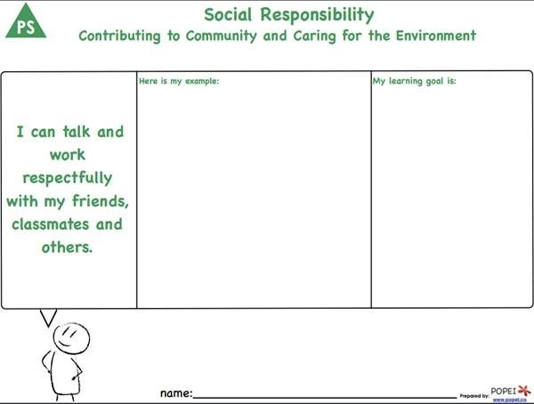 Core Competency Self-Assessment Templates - Self-Assessment of Core