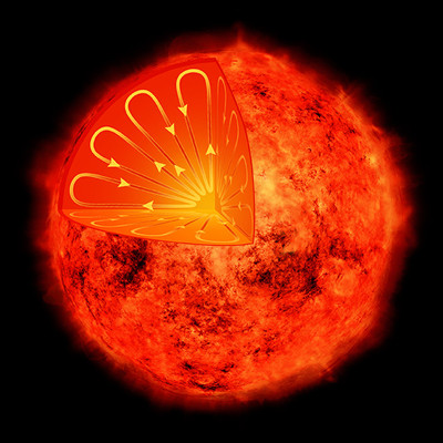 Será o Sol um Pokémon gigante?