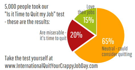 5000 took our test here are results