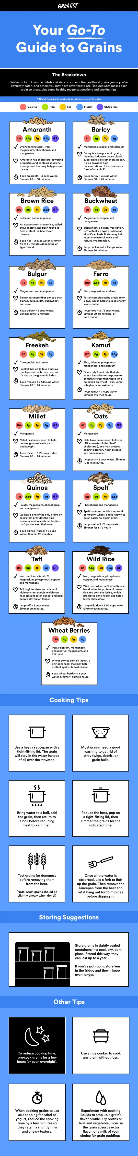 Whole Grains: A Guide to Cooking Healthy Grains