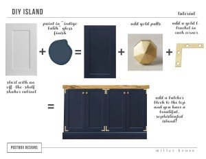 DIY Island Tutorial: Navy & Brass Beauty