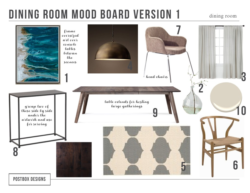 Modern Dining Room Makeover by Postbox Designs, modern Dining Room Mood Board, west elm, all modern, dining room decor, modern dining room, wishbone chair, e-design