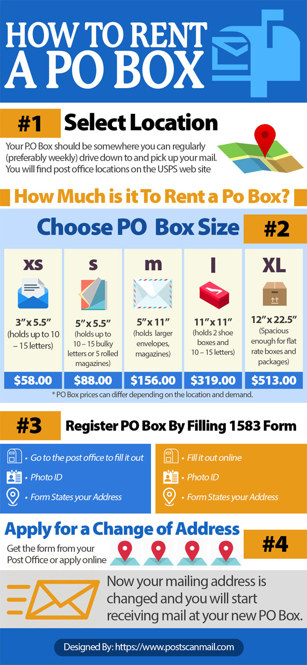 Size M The Ultimate Guide To Rent A Po Box Postscan Mail