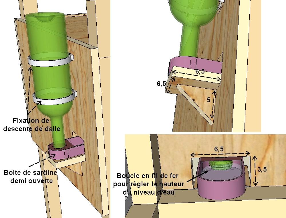Construction de cages d levage des cailles plan for Abreuvoir lapin fait maison