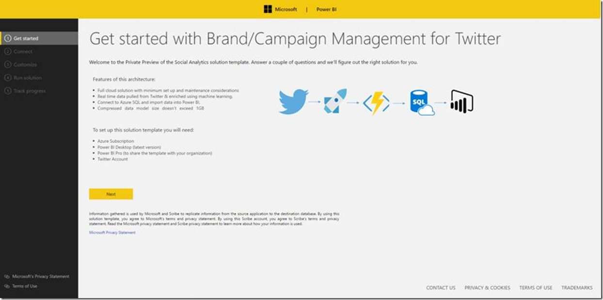 Announcing the brand  campaign management solution template for - twitter template