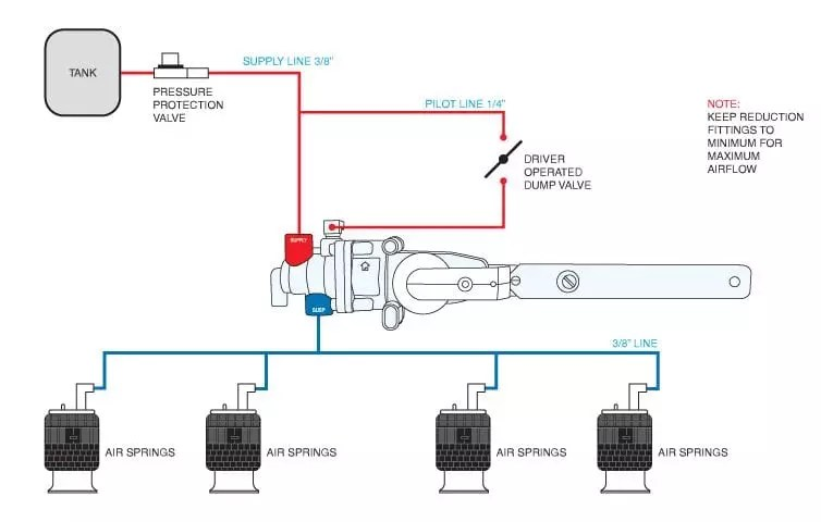 Air Bag Dump Valve Schematic - Data Wiring Diagrams