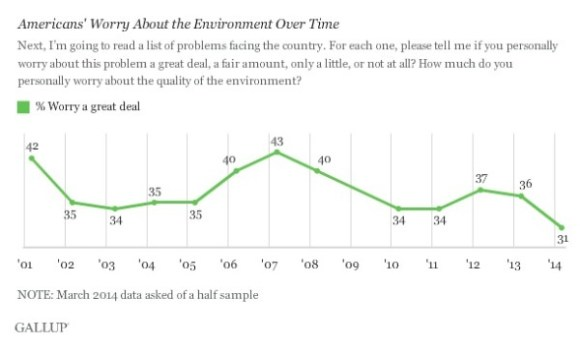 Gallup Poll 2 copy
