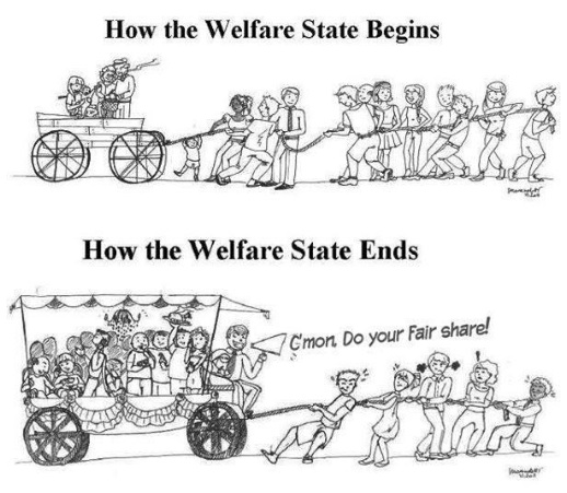 Welfare State copy