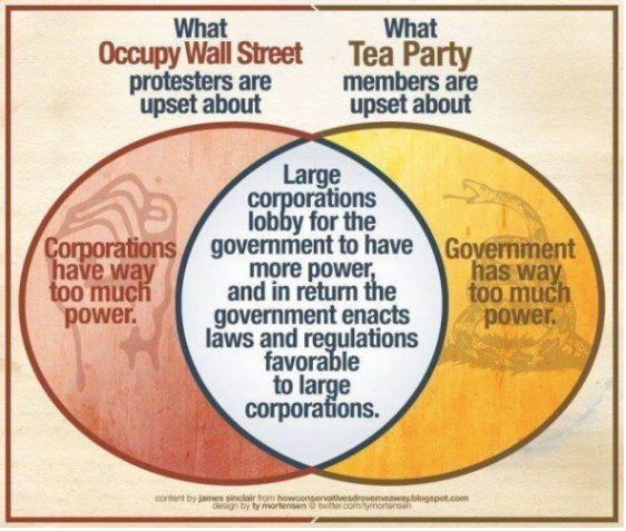 Tea Prty Occupy copy