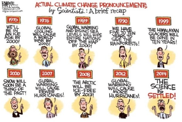 Climate Pronouncements copy