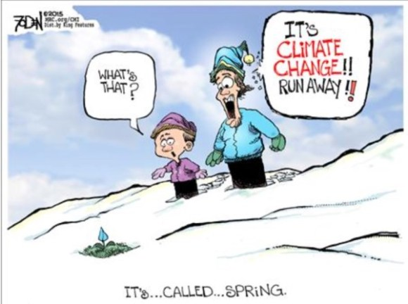 Climate spring copy