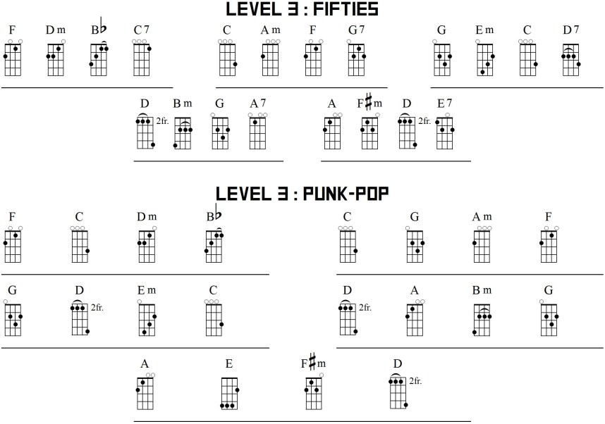 Level 3 Chords with Diagrams