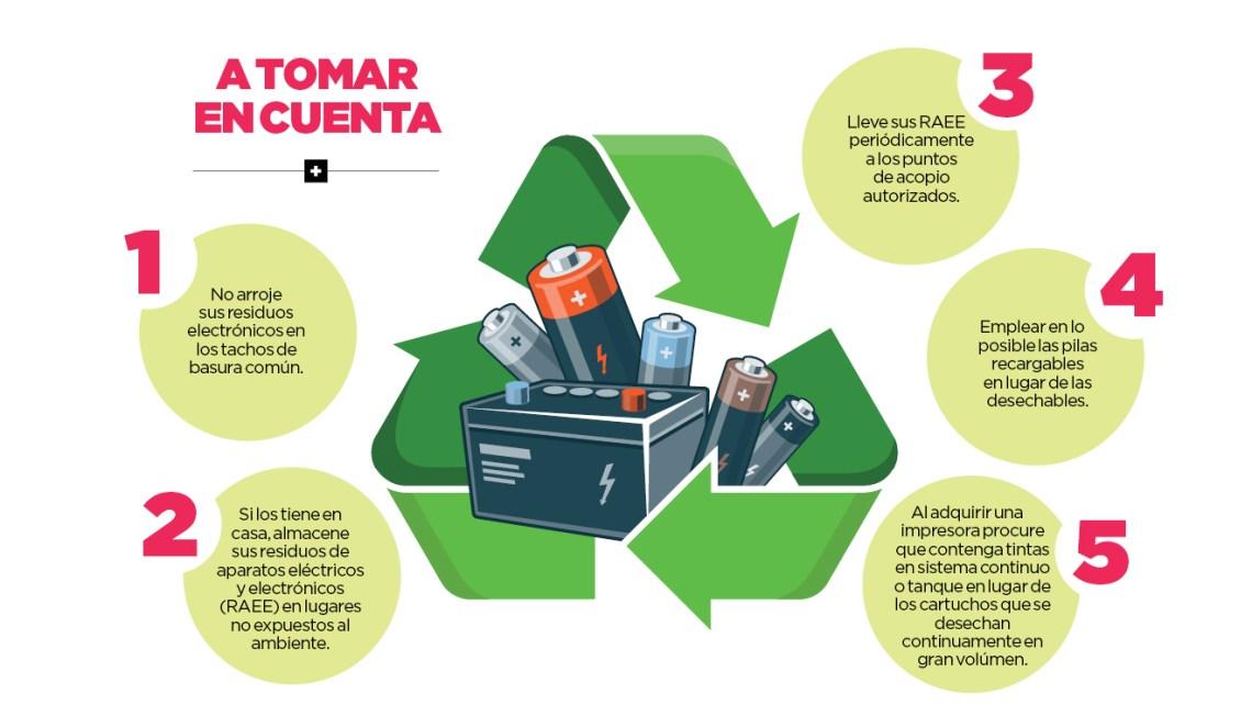 La basura electr nica de la cultura del consumo al reciclaje tercera v a - Consejos de reciclaje ...