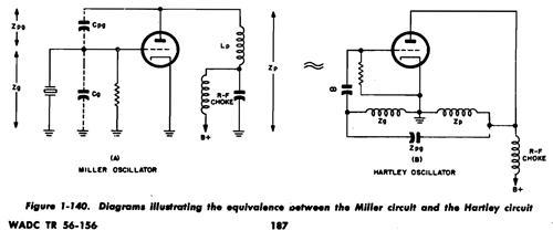 wwwelectronicstutorialsws oscillator osc33gif