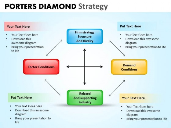 free diamond powerpoint template