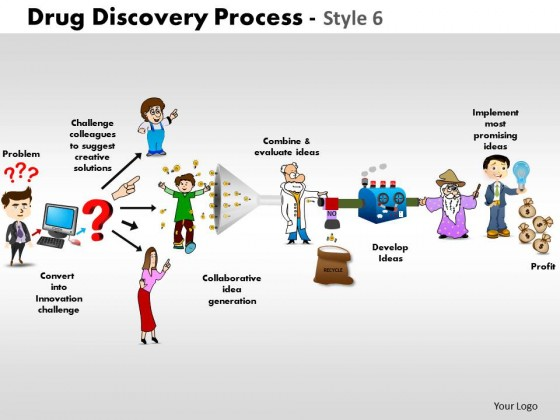 powerpoint_template_strategy_drug_discovery_process_ppt_slides__1jpg
