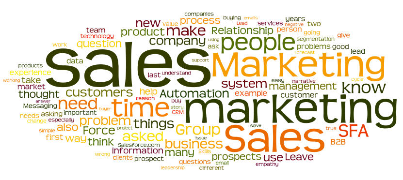 The Words We Use PrairieSkyGroup - sales word