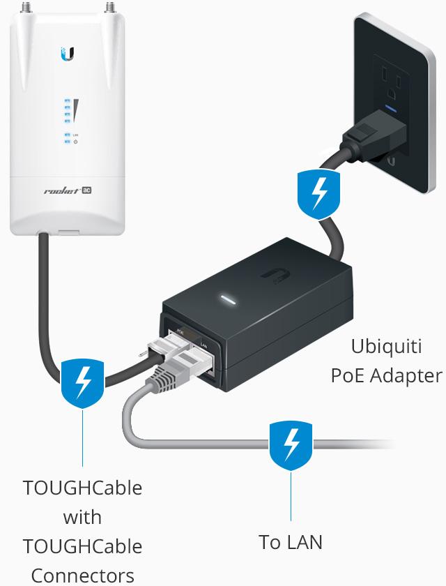 Ubiquiti Networks - PoE Adapters
