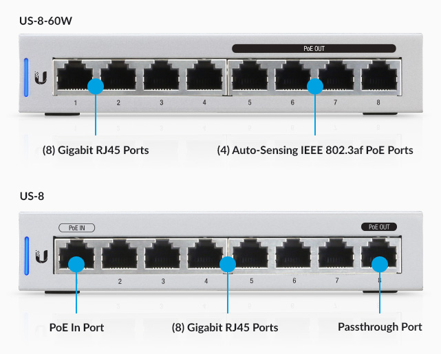 Ubiquiti Networks - UniFi® Switch 8