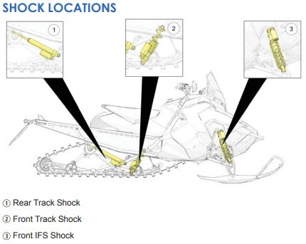 Customizing Your Suspension Setup for Switchback, SKS, and XC models