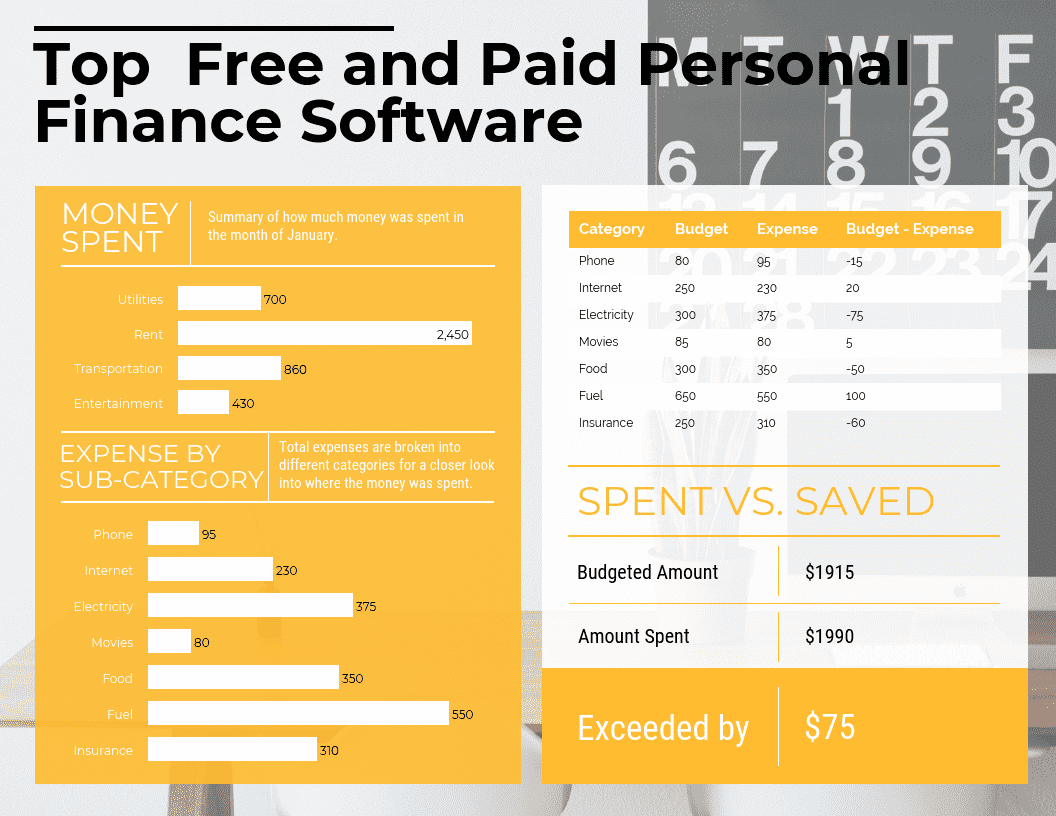 Freeware Banking Software Top 20 Free And Paid Personal Finance Software The Best Of