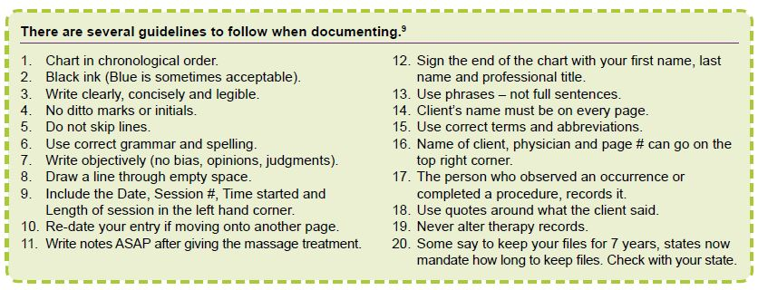 Documenting with SOAP Notes - (2 CEs) - Premier Continuing Education - soap documentation