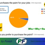 Why Paint Contractors buy Paint