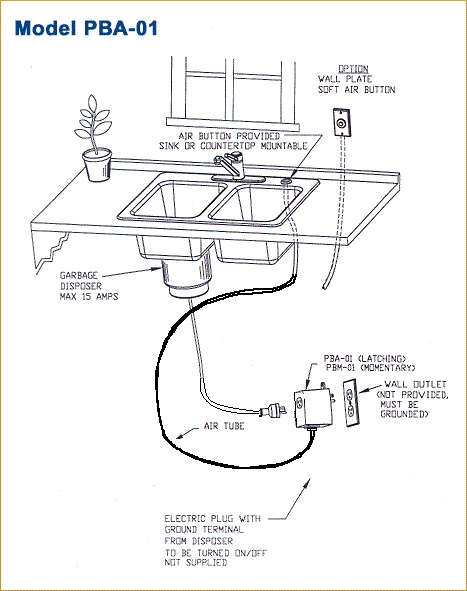 wire diagram for garbage disposal