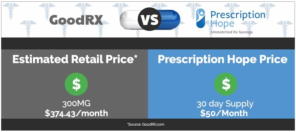 Toujeo (insulin glargine) - $50 Per Month Through Prescription Hope