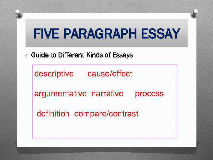 FROM PARAGRAPH TO ESSAY Olga Korobeynikova 1 - what are the different kinds of essay
