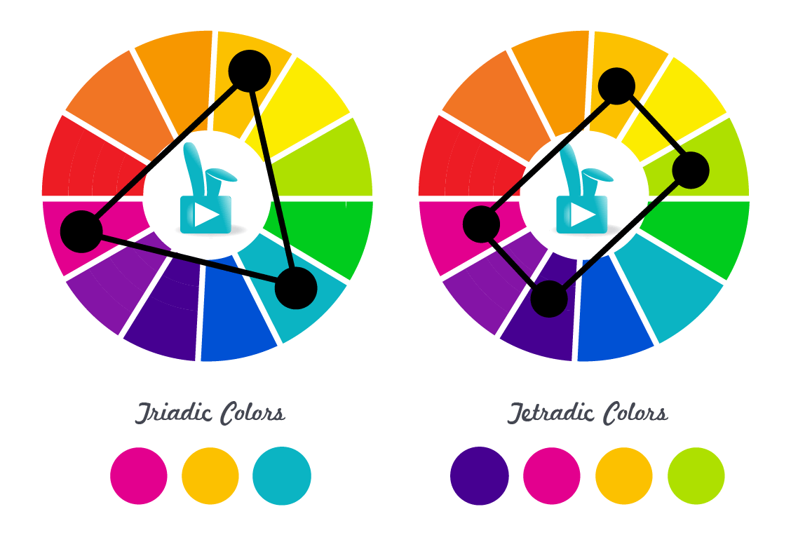 Color_presx_down_080615_triadic_tetradic_colors