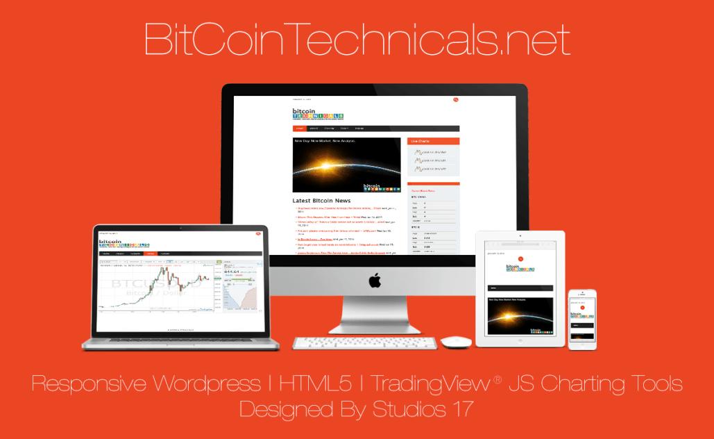Bitcoin Technicals