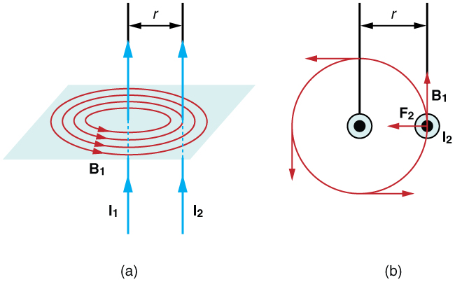2210 Magnetic Force between Two Parallel Conductors \u2013 BCIT Physics