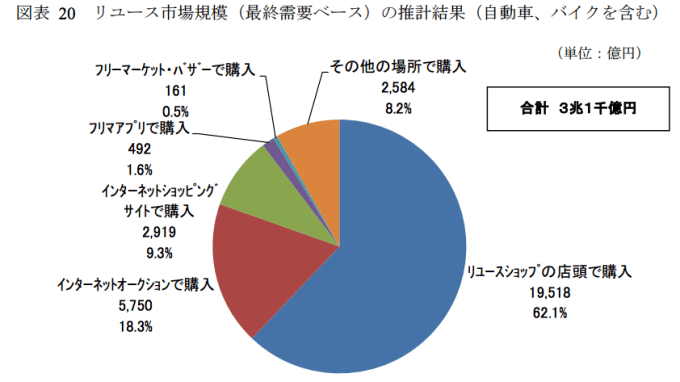 %e3%83%aa%e3%83%a6%e3%83%bc%e3%82%b9%e5%b8%82%e5%a0%b4%e8%a6%8f%e6%a8%a1%e6%8e%a8%e8%a8%88