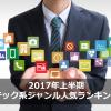 【独自調査】2017年上半期テック系ジャンル人気ランキング発表!2位はAI(人工知能)。1位は…?