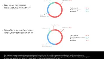 Xbox-vs-PS4-Analyse-©-2013-Delasocial-(10)