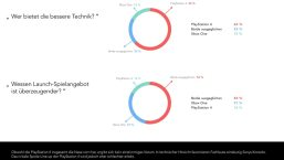 Xbox-vs-PS4-Analyse-©-2013-Delasocial-(4)