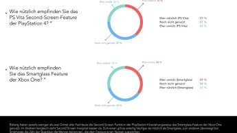 Xbox-vs-PS4-Analyse-©-2013-Delasocial-(6)