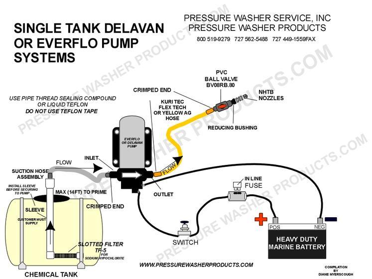 Delavan Wiring Diagram - Wiring Diagram NAV